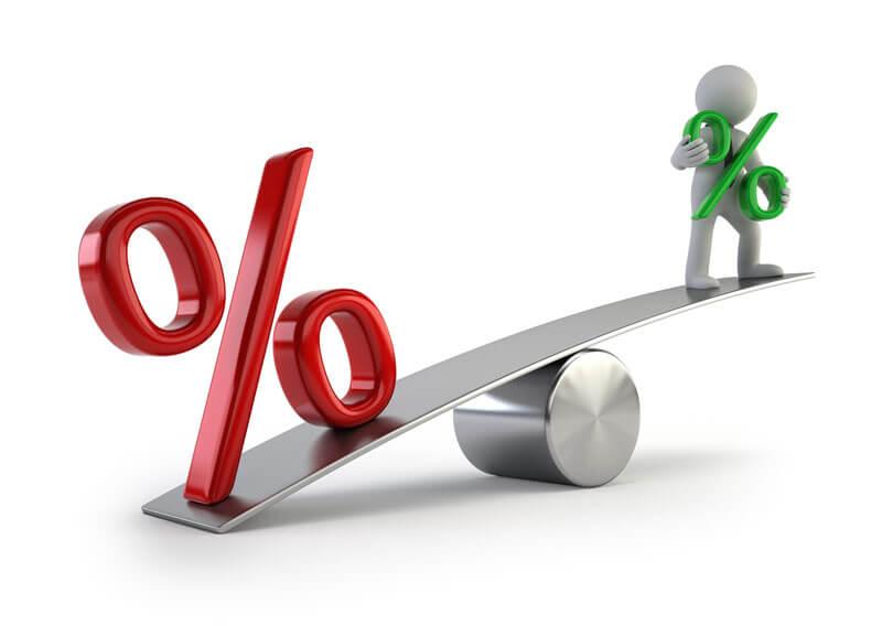 土地貸款利率